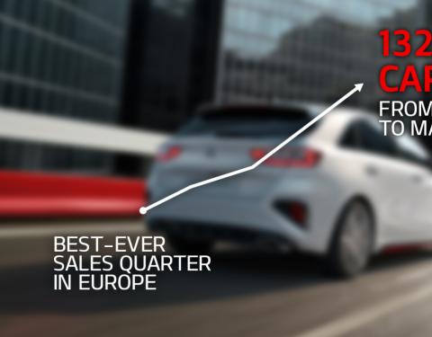 Kia zaznamenává v Evropě rekordní čtvrtletní výsledky