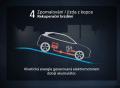 Na český trh vstupuje zcela nový Hyundai KONA Hybrid