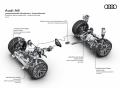 Prediktivní aktivní podvozek pro vlajkovou loď Audi A8