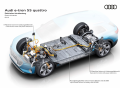 Elektromobily Audi budou používat čtyři platformy