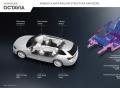 Nová ŠKODA OCTAVIA: Inteligentním návrh materiálového konceptu karoserie